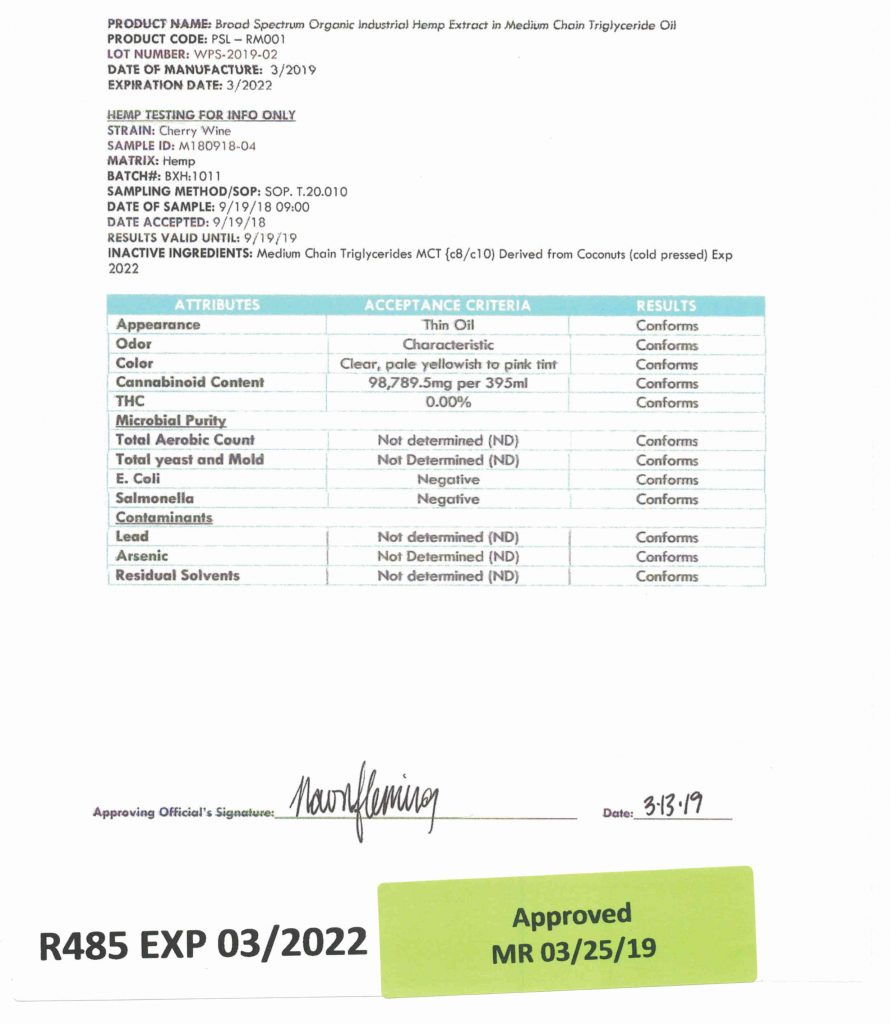 CannaBody Serum Certificate of Analysis